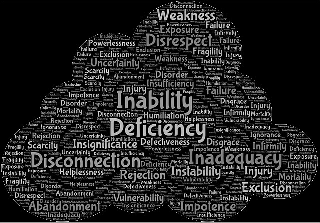 Dark cloud with words like inability, deficiency, inadequacy, rejection